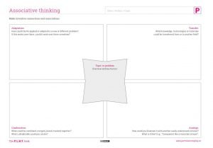 Associative thinking diagram