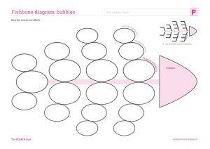 Fishbone diagram bubbles