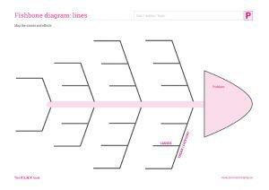 Fishbone diagram lines