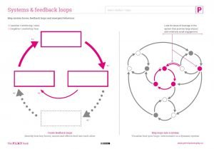 Systems Thinking worksheet