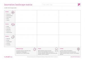 Innovation Landscape Matrix worksheet